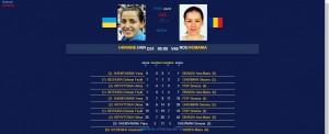 meciul cu Ucraina