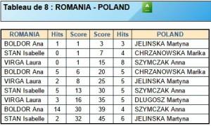 1.meciul cu Polonia