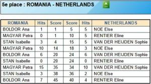 2. meciul cu Olanda