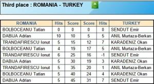 meciul cu Turcia