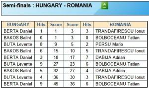 meciul cu Ungaria