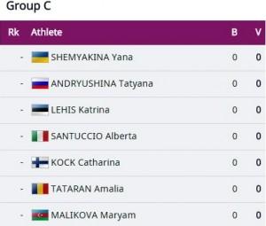 2.grupa Tataran