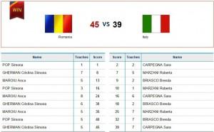 meciul cu Italia