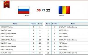 meciul cu Rusia