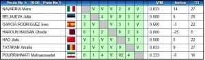 1.rezultate Tataran