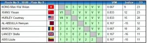 2.rezultate Maroiu
