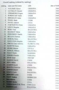 floreta masculin 13-14