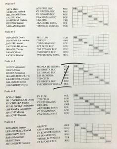 grupe baieti U13 - 1