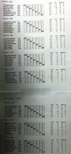 rezultate grupe fete U11