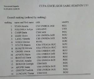 sabie feminin U11